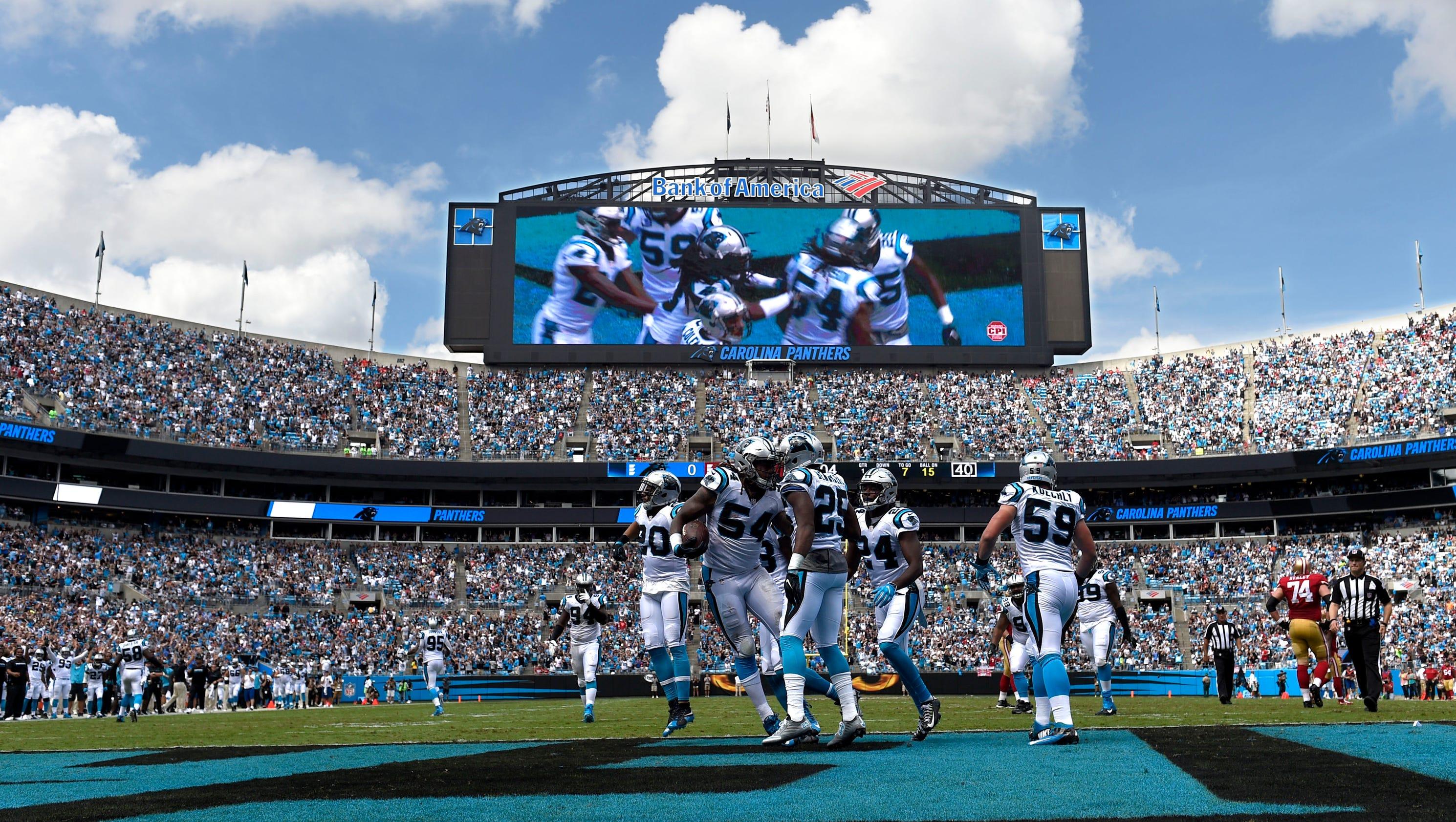 Carolina Panthers Home