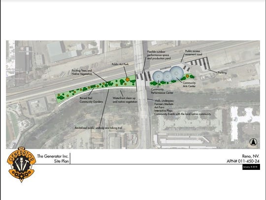 A recent Generator 2 site rendering shows plans for the sculpture garden and facilities on site at the Wells Avenue overpass property.