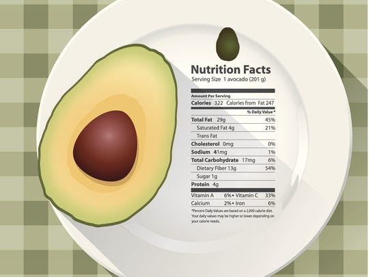 Avocados offer healthy fats and a host of nutrients.