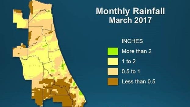 Areas in Brevard County received half an inch to 2 inches less rainfall in March than in usually does, the St. Johns River Water Management District said. But parts of Indian River County were lacking more than two inches.