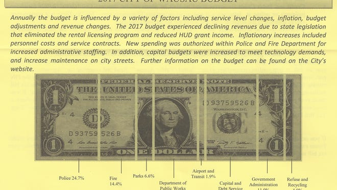 Part of an explainer document sent out to Wausau residents with 2016 tax bills.