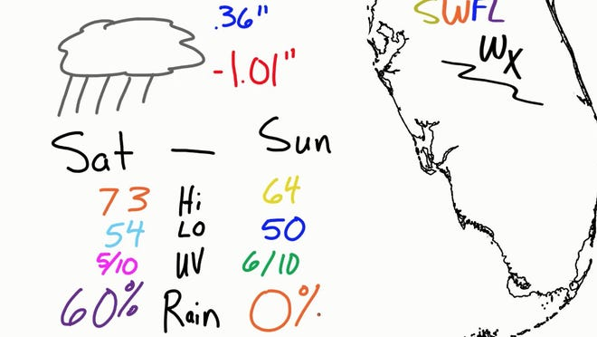 Staffer Chad Gillis draws a childlike sketch to commemorate the beautiful weather of Southwest Florida.
