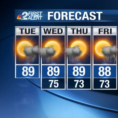 Highs on Tuesday will be seasonable, peaking in the