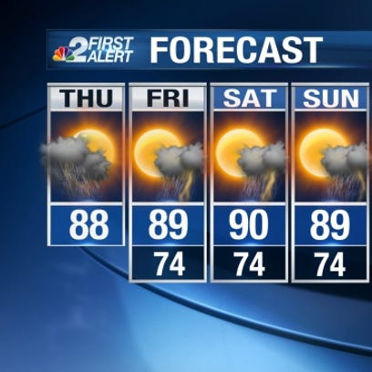 SWFL weather: Morning showers possible again Thursday