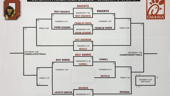 The bracket from Day 2 of the Don Redden Memorial Classic.