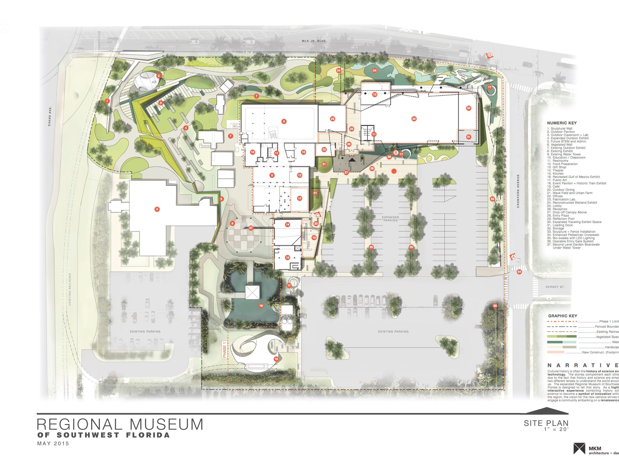 A site plan for an expanded and renovated Imaginarium