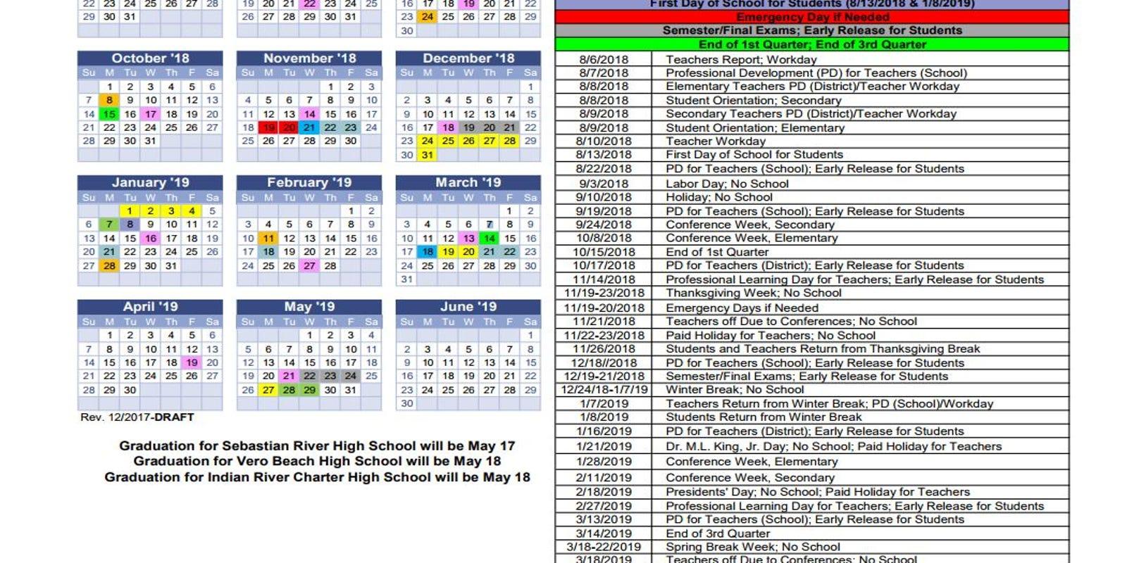 Longer Thanksgiving break planned for Indian River County school calendar