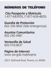Números de teléfono del Consulado de México