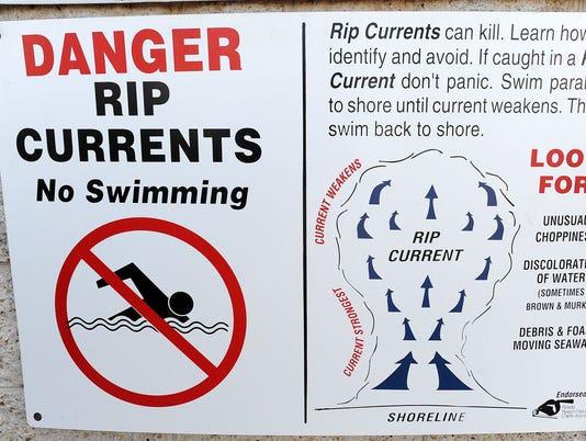 rip.currents
