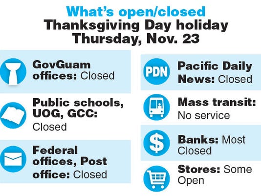 What's open, what's closed on Thanksgiving