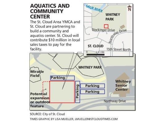 St. Cloud Aqua Center