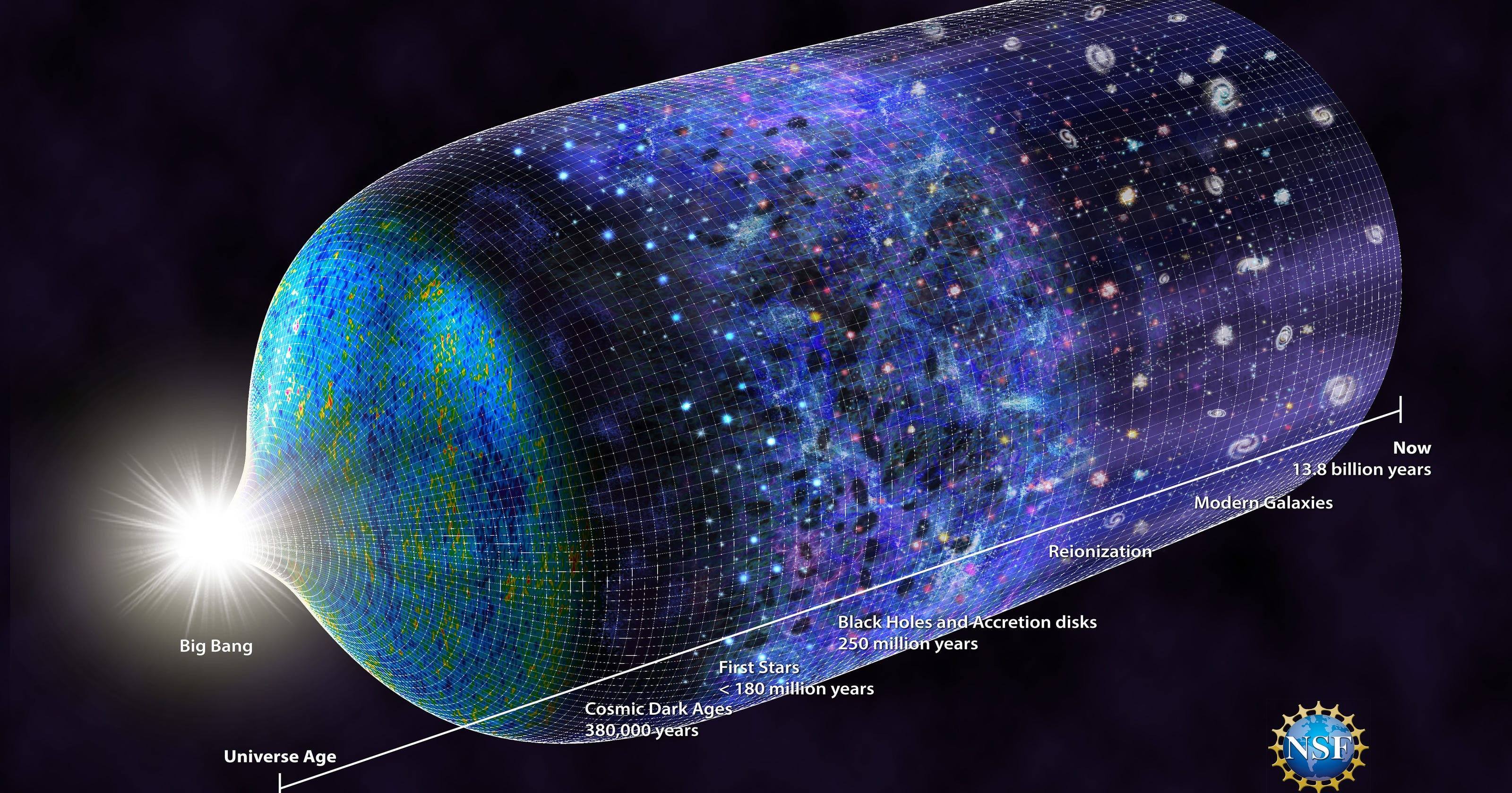 scientists may have finally detected a dark matter signal - HD 1200×813