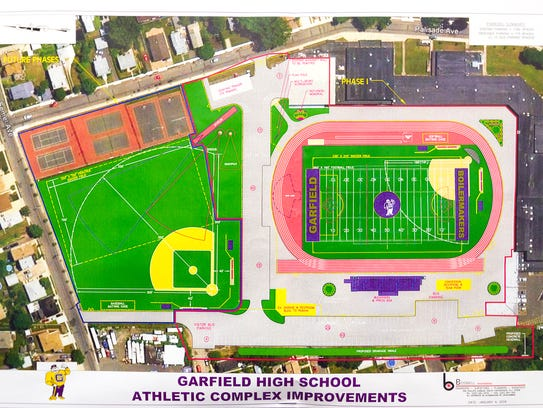 Proposed upgrades to the Garfield High School athletic complex.