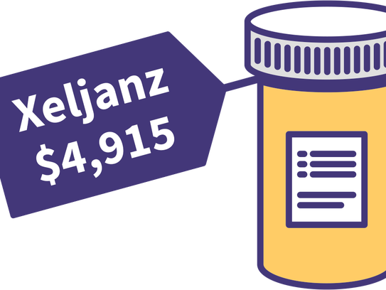 The cost of Xeljanz