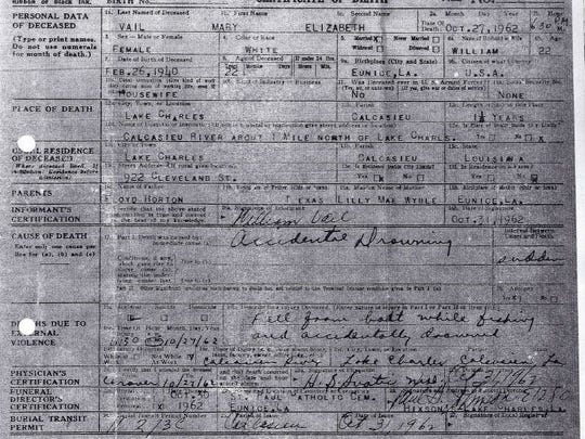 Mary Horton Vail's death certificate has multiple errors, including her death date.