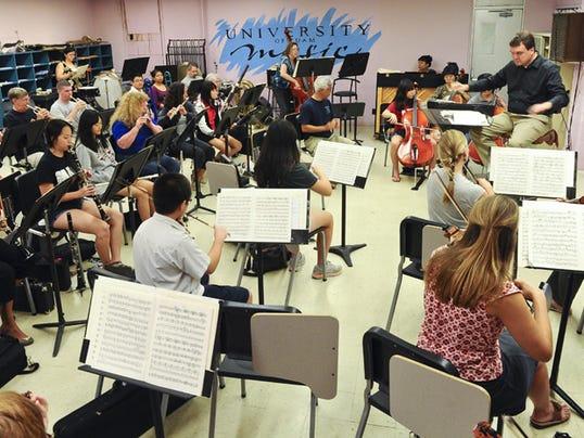 Guam Symphony Society