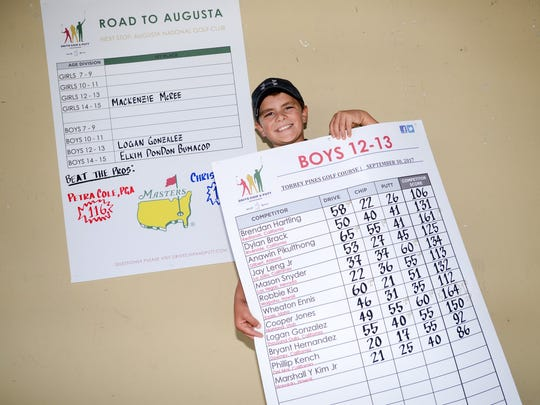 Logan Gonzales of Thousand Oaks holds up his winning scorecard at the regional final of the Drive, Chip and Putt qualifier at Torrey Pines. He will now compete in the finals at Augusta National on April 1.