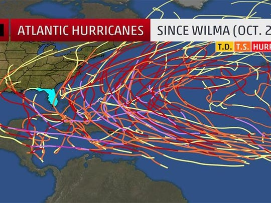 Atlantic Hurricane paths since Oct. 25, 2005.