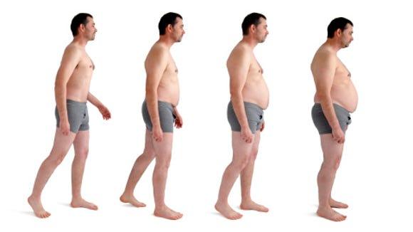 man making incremental weight gain