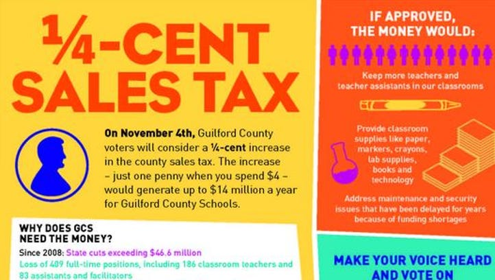Informational Flyer from Guilford County Schools