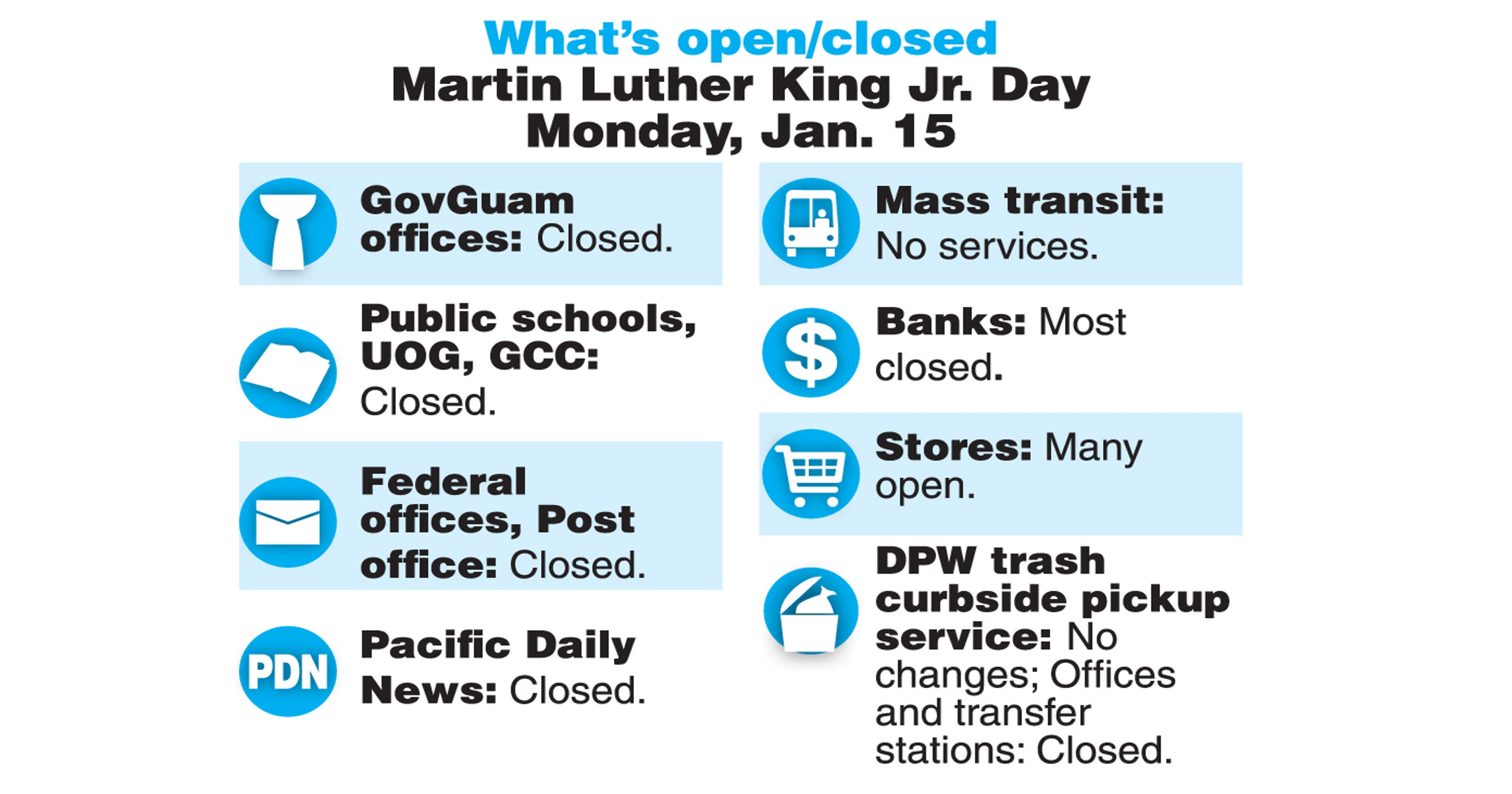 whats openclosed on guam on martin luther king jr day 2018
