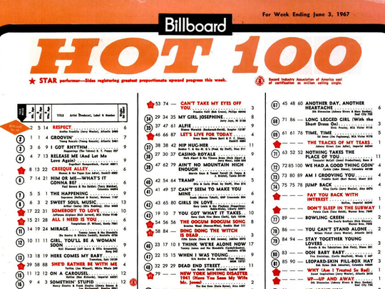 Portion of the Billboard Hot 100 from the magazine's