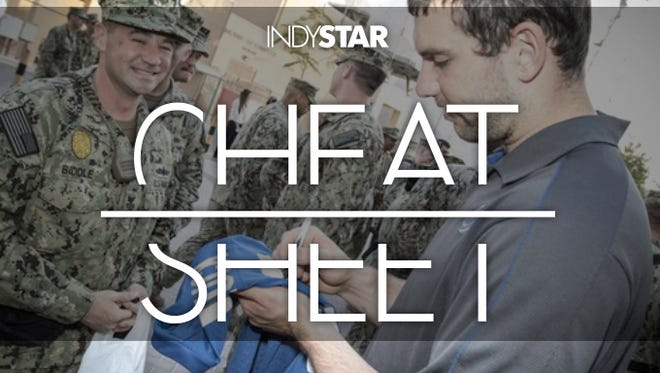 Andrew Luck traveled to eight different countries along with coach Chuck Pagano and teammate Dwayne Allen as part of a USO trip during the offseason.