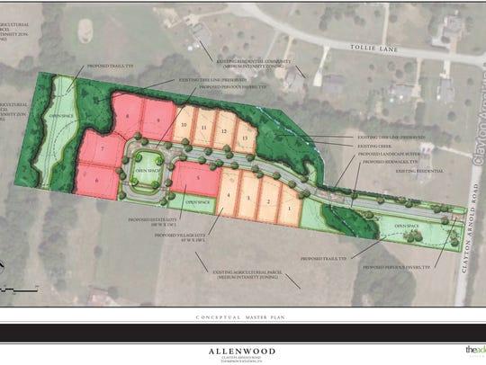 Allenwood is a small, 13-lot pocket neighborhood designed