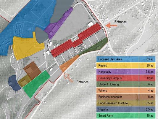 cpo-Development-Plan-summary.jpg
