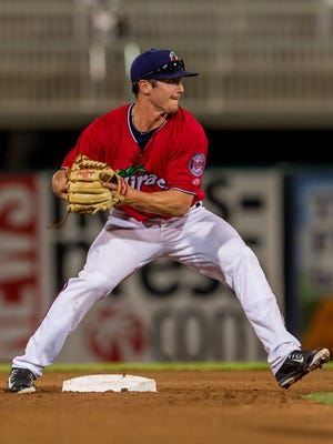 Tanner Witt, cut twice by major league organizations, was spotted and signed by the Twins from an independent league.