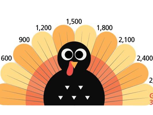 BUR TURKEY CHART.jpg