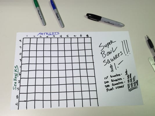 Super bowl squares 2018 template rules how to play best squares 635580376104406458 bets pic2 maxwellsz