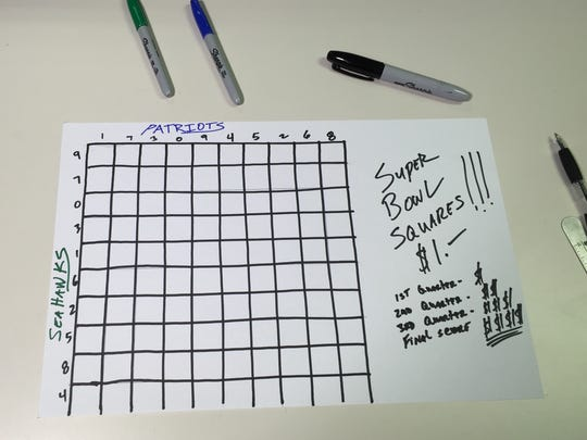 An example of a Super Bowl squares pool.