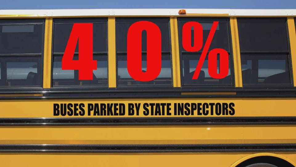 State inspectors parked over 40 percent of buses viewed