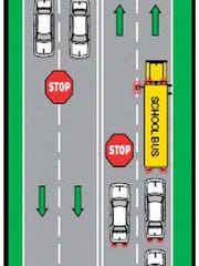 Drivers must stop for stopped school buses when traveling
