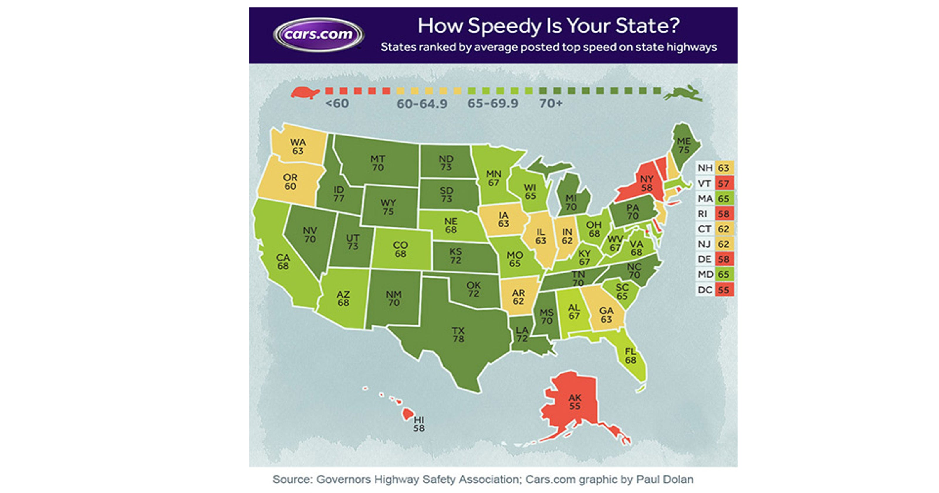 Fastest Slowest States Where Your State Ranks