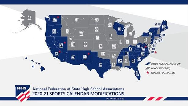 A look at states that have changed their sports calendar as of Tuesday, according to the National Federation of State High School Associations.