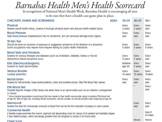 Men's Health Score Card