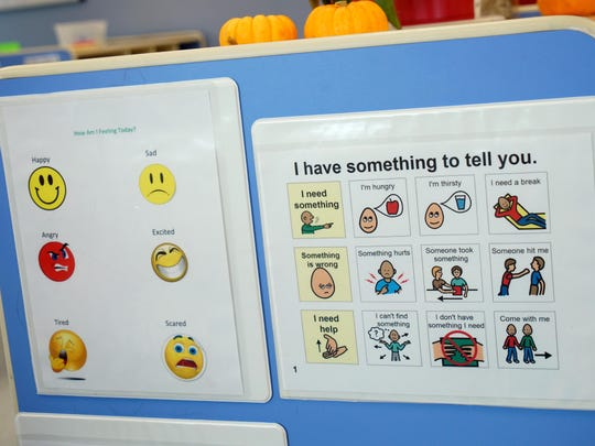 A tool used at Brilliant Little Minds to help children communicate feelings before their behavior becomes out of control.