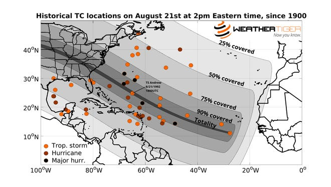 Historical TC locations on Aug. 21 at 2 p.m. since 1900