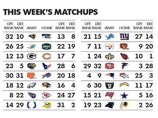Your complete fantasy football guide to Week 15