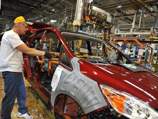 U.S. AUTO PRODUCTION