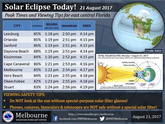 636389031218965476-local-eclipse-info-2017.jpg
