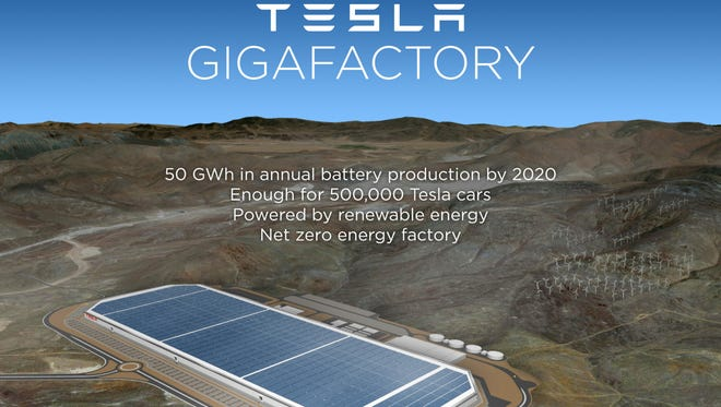 Tesla provided this concept photograph of their new site in Storey County.
