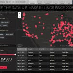 Behind the bloodshed: Every U.S. mass killing since 2006
