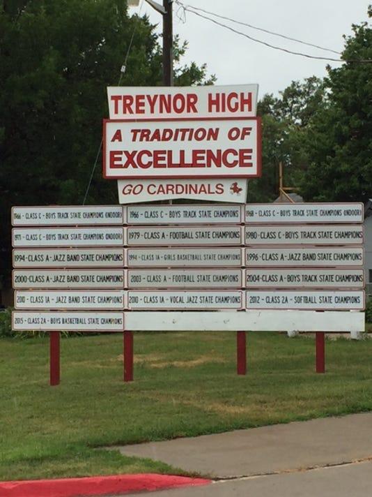 Treynor High sports