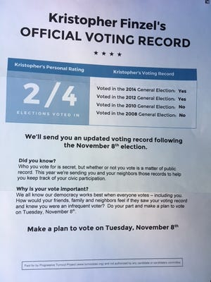 The mailer Kristopher Finzel received said he didn't vote in two elections he was too young to vote it.