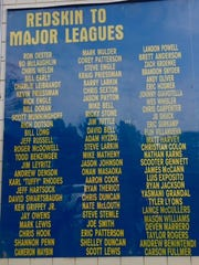 The names of Midland Redskins players who have gone