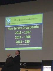 "Afree dinner andpresentation called ""Drug Trends:What's"