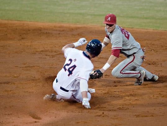 Capitol City Classic: Auburn vs. Alabama